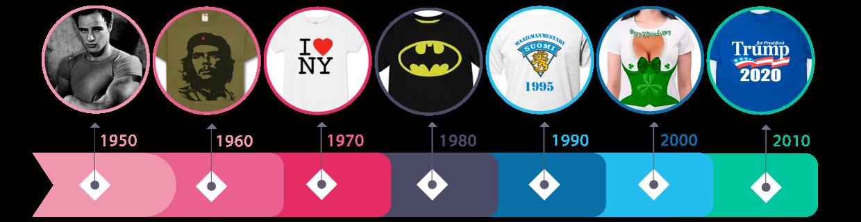 T-paita-painatus-historia-suosituimmat-painatukset-omalla-kuvalla-logolla-tekstillä